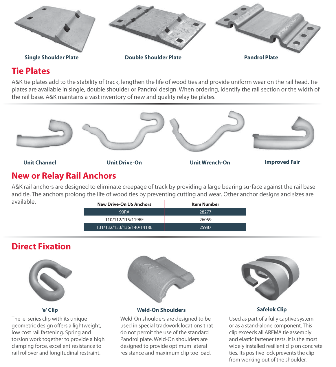 Track Accessories | A&K Railroad Materials, Inc